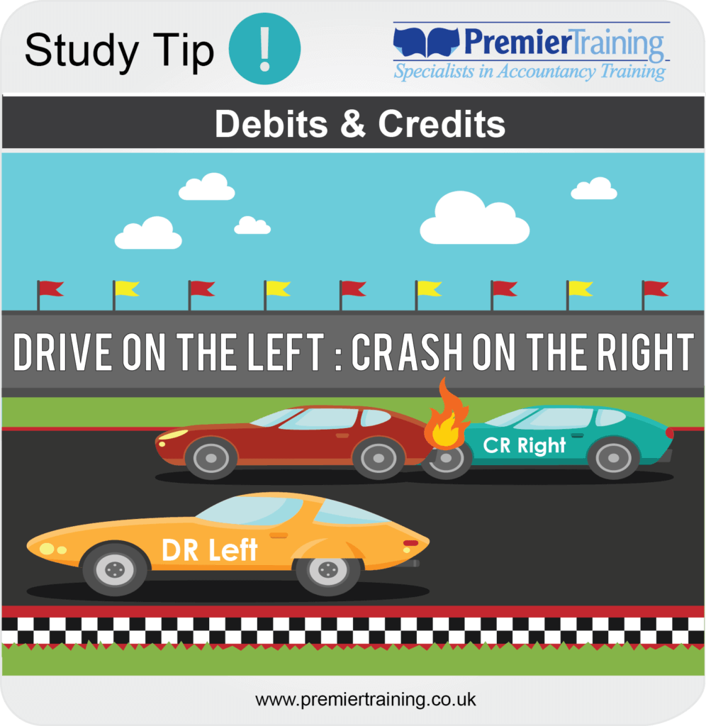 Drive on the right : Crash on the right - Debits and Credits